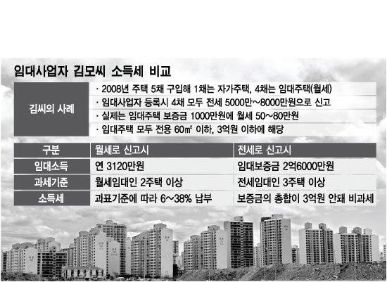 그래픽=김다나