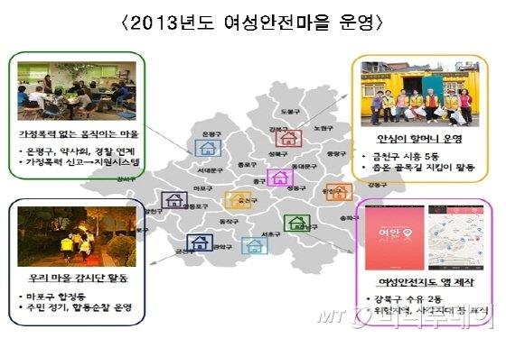 서울시, 여성폭력 없는 '안전마을' 18곳 만든다