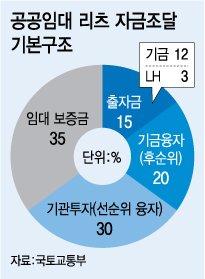 그래픽=강기영