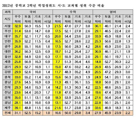 (이투스청솔 제공) © News1 (서울=뉴스1)
