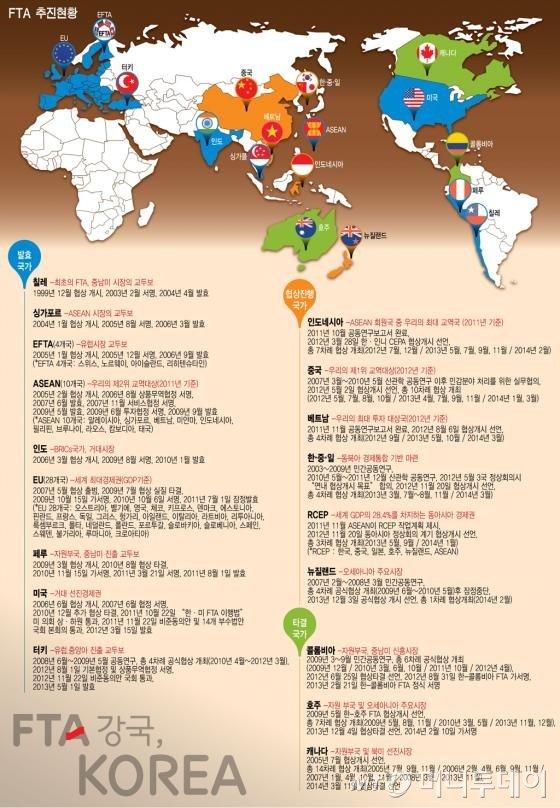 전세계 면적62%·46개국이 대한민국 경제영토