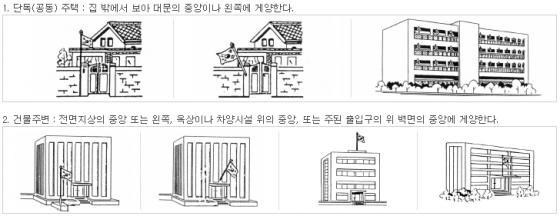 국기 게양법 / 사진=안전행정부 제공