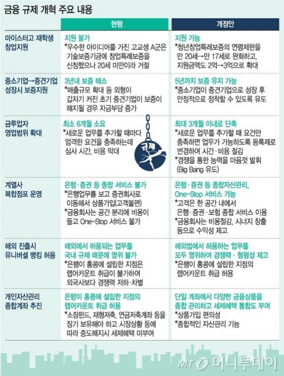 /디자이너=김지영