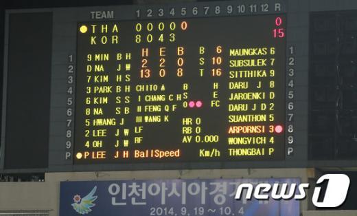 [사진]한국 야구, 태국에 콜드게임으로 가볍게 승!