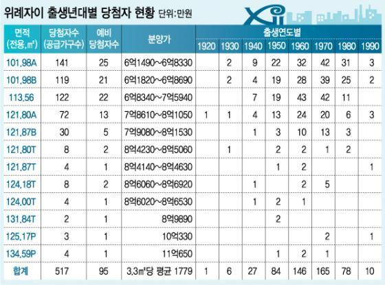 /그래픽=김지영 디자이너(출처=금융결제원)