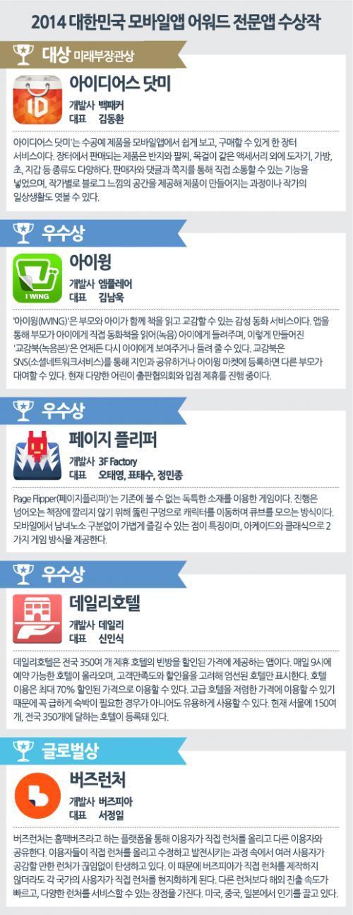 '아이디어스 닷미' 대한민국 모바일앱어워드 대상 수상