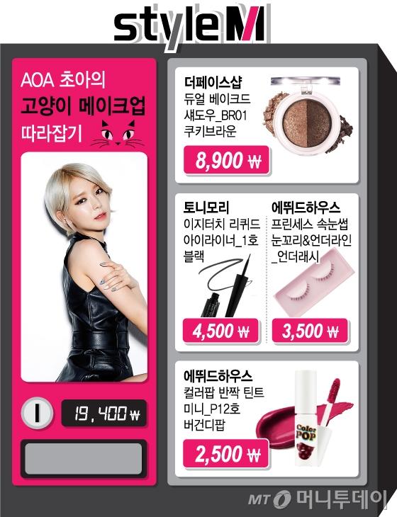 FNC엔터테인먼트, 더페이스샵, 토니모리, 에뛰드하우스 제공/사진=김지영 디자이너