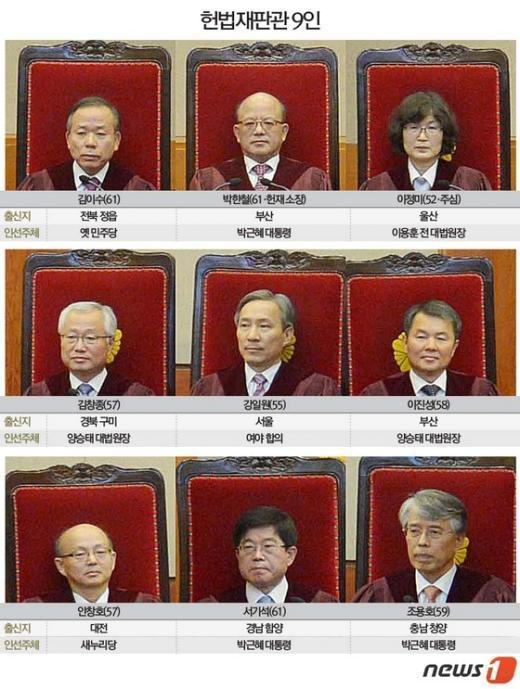 [사진]헌법재판관 9인