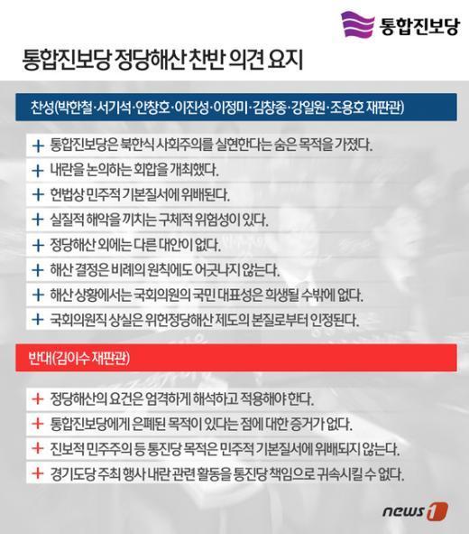 [사진]통합진보당 정당해산 찬반 의견 요지