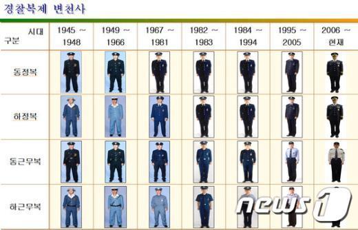 [사진]경찰 창설 70주년 맞아 10년만에 제복 변경
