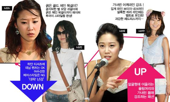 /사진=MBC 드라마 '네멋대로 해라' 방송 화면 캡처, 머니투데이 DB