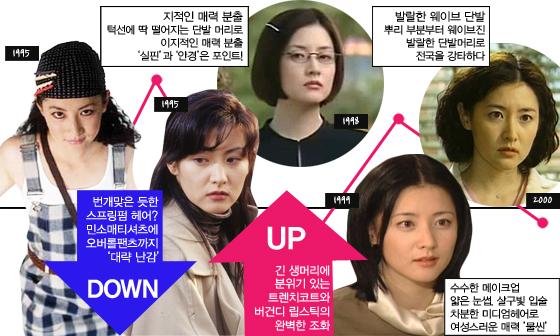 /사진=드라마 '아스팔트 사나이', 드라마 '로맨스', 드라마 '초대', 드라마 '불꽃'