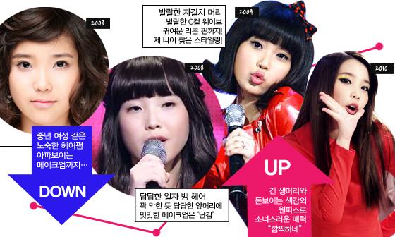 /사진=로엔엔터테인먼트, SBS 'SBS 인기가요' 방송 화면 캡처, Mnet