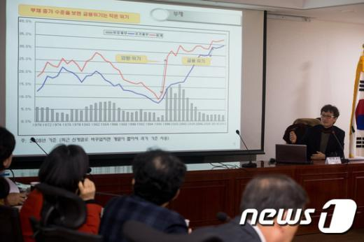 [사진]새누리 경제민주화실천모임 '재정현황과 중장기 전망'