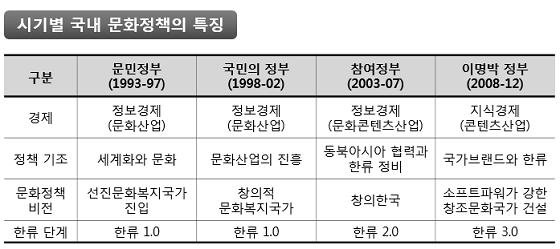 /이미지=고정민 홍익대 교수 겸 한국창조산업연구소 소장