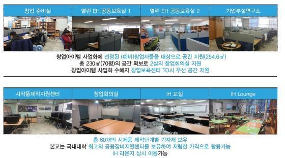 한국산업기술대 창업지원단, '창업아이템 사업화 지원' 참가자 모집
