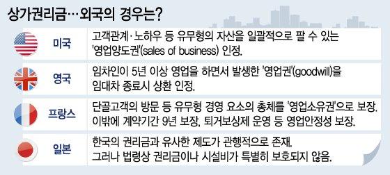 그래픽=이승현 디자이너