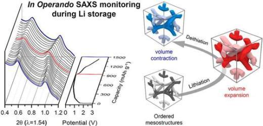 성균관대, 세계 첫 나노물질 구조 변화과정 관찰법 개발