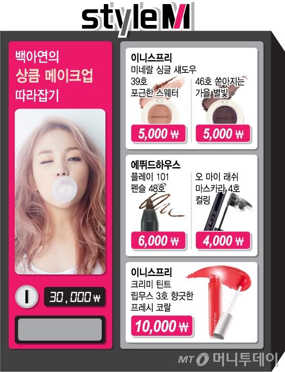 /사진=JYP엔터테인먼트, 이니스프리, 에뛰드하우스 /그래픽=김지영 디자이너