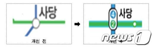 색각이상자를 위한 지하철 노선도 개선 전후 (자료=서울시 제공) © News1