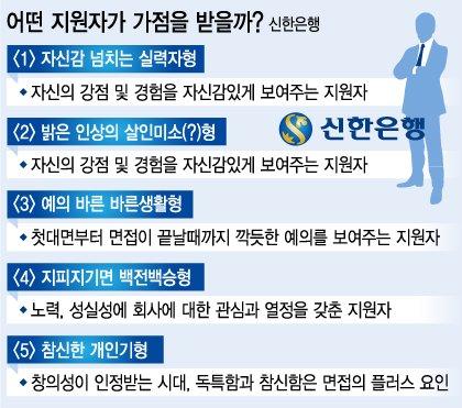 """신한은행 """"스펙 보다 열정과 미래비전을 봅니다"""""""