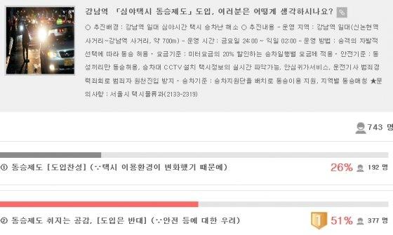 서울시가 투표 앱을 통해 시민 대상으로 '택시동승제'에 관해 설문조사한 결과. /자료=서울시