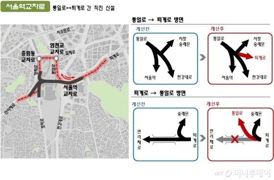 서울역고가 폐쇄 이후 바뀌는 교통체계. 서울역교차로에는 '퇴계로~통일로' 간 직진차로가 신설됐고, 숙대입구 교차로엔 좌회전 신호가 생겼다.