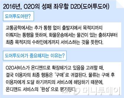 새벽 반찬배송車·'맛집' 전문 배달팀…O2O 배송 전쟁