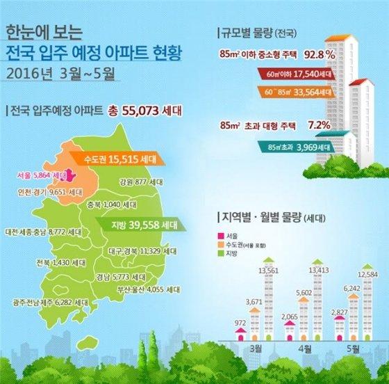 올해 3~5월, 전국 입주예정 아파트 현황 / 제공 = 국토교통부