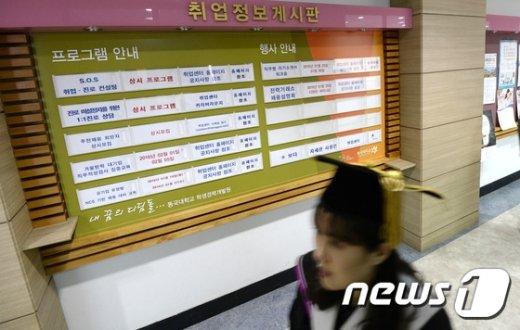 [사진]취업정보게시판 앞 지나는 졸업생