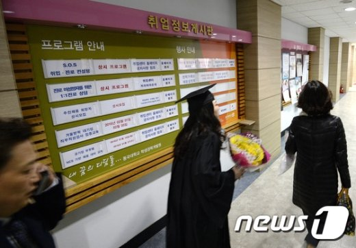[사진]졸업과 취업