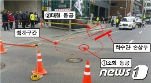 25일 시청역 9번출구 앞 침하구간 전경(서울시 제공)© News1