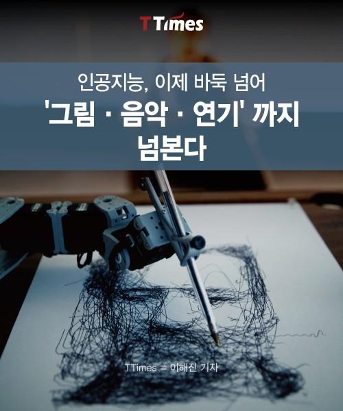 인공 지능 음악 작곡