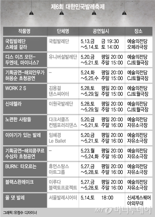 대한민국발레축제-국제현대무용제, '몸짓의 향연'에 빠지다