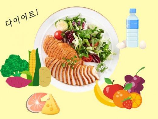 다이어트 효과를 높혀줄 연예인들의 식단을 살펴보자. © News1star / 굽네몰