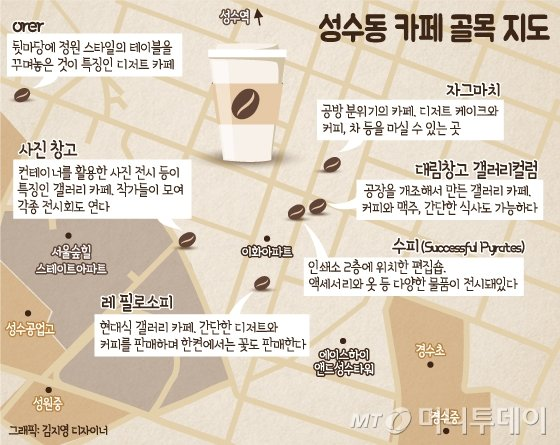 [꿀빵]익선동·성수동·연남동이 뜨는 이유