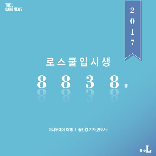 [카드뉴스] 올해 법학적성시험 접수자 8838명