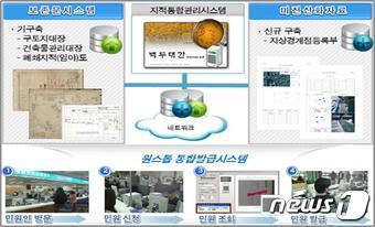 서울 중구 지적민원 통합발급 시스템 개념도(서울 중구 제공)© News1