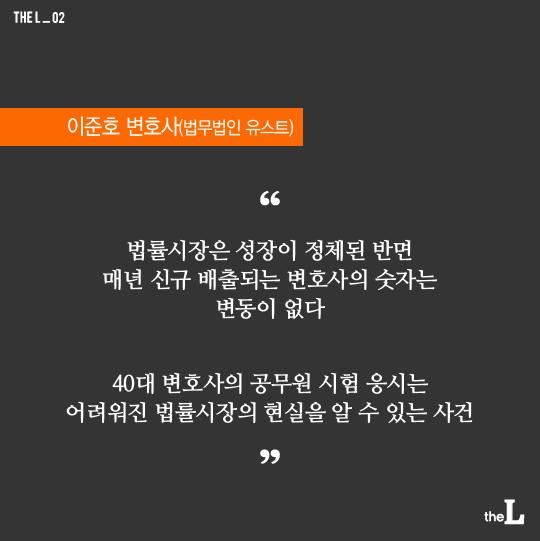 [카드뉴스] 취업난 ·영업난 속 위상 달라진 변호사