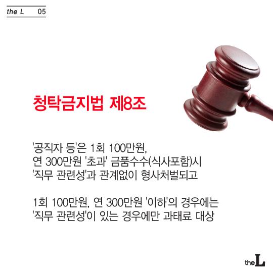 [카드뉴스] [청탁금지법ABC] 동창끼리 밥먹어도 불법일까?