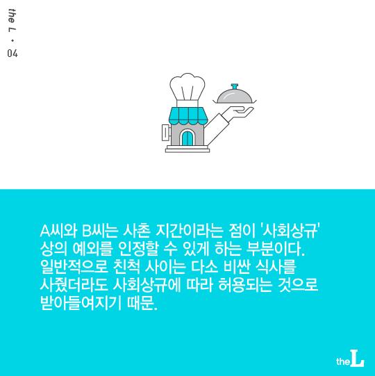 [카드뉴스] 접대인줄 모르고 친척이 사주는 밥 먹으면, 청탁금지법에 걸릴까?