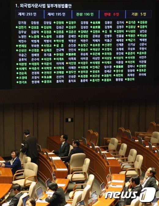 지난 2월 서울 여의도 국회에서 열린 본회의에서 외국법자문사법 일부개정법률안이 재석 195인, 찬성 190인, 반대 0인의 표결로 가결됐다.  © News1