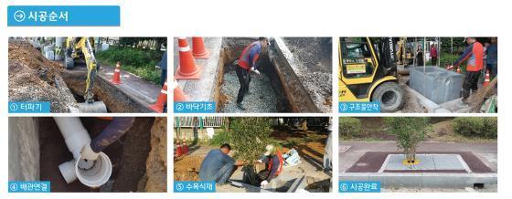 청호환경개발, 오염된 도로 빗물 정화 위한 수목여과박스, 친환경대전서 눈길