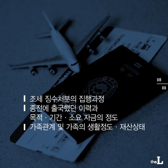 [카드뉴스] 단순 세금 체납…출국금지 당할까?