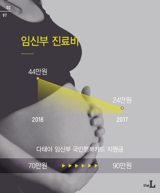 [카드뉴스] 2017년 새해 달라지는 제도