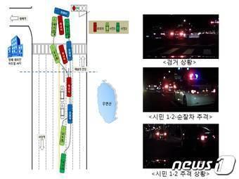 검거 당시 재현 약도 (서울지방경찰청 제공) © News1