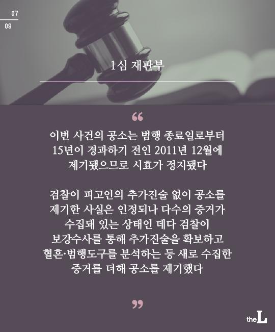 [카드뉴스] '이태원 살인사건' 20년만의 결론