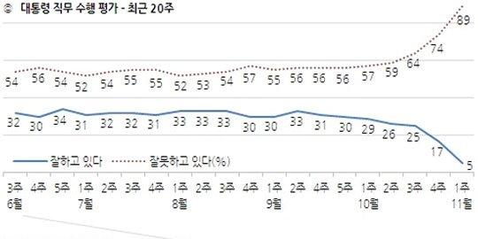 /사진제공=한국갤럽