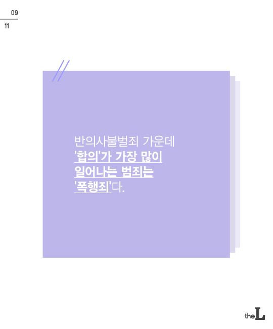 [카드뉴스] '합의'하면 처벌 안 받나요?