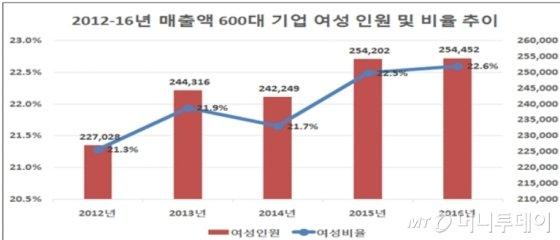 /자료=한국경제연구원